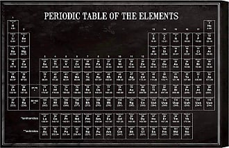 Hatcher & Ethan Hatcher and Ethan Periodic Modern Table Canvas Wall Art - HE13631_60X40_CANV_XXHD_HE