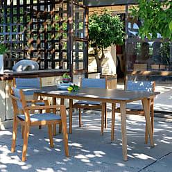Alinéa® Mobiliers De Jardin - Shoppez 152 produits à jusqu\'\'à −60 ...
