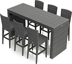 Harmonia Living Outdoor Harmonia Living District Wicker 7 Piece Rectangular Bar Table Set Canvas Charcoal - HL-DIS-TS-7BS-CC