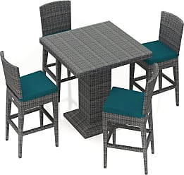 Harmonia Living Outdoor Harmonia Living District 5 Piece Patio Bar Set - HL-DIS-TS-5BCS-PC