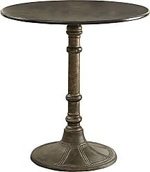 Coaster Oswego Round Bistro Table Bronze