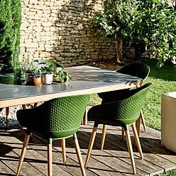 Alinéa® Mobiliers De Jardin - Shoppez 185 produits à jusqu\'\'à −30 ...