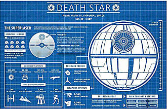 Inked and Screened SP_SYFI_Deathstar_BG_17_W Wars Death Star Infographic Print, 11 x 17, Blue Grid-White Ink