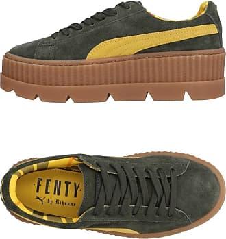 FENTY Puma by Rihanna Sneakers £200