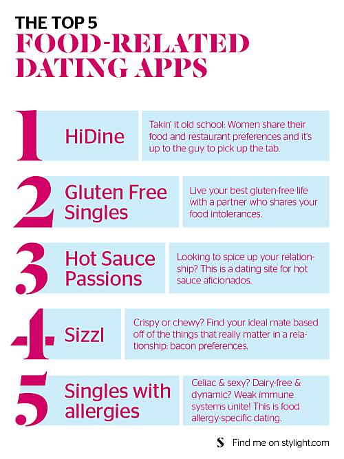 older adult dating sites