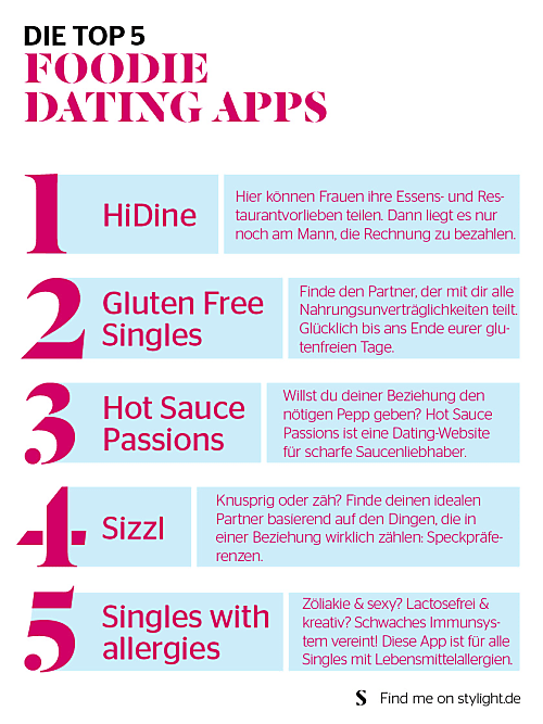 Hookup-Apps verheiratet