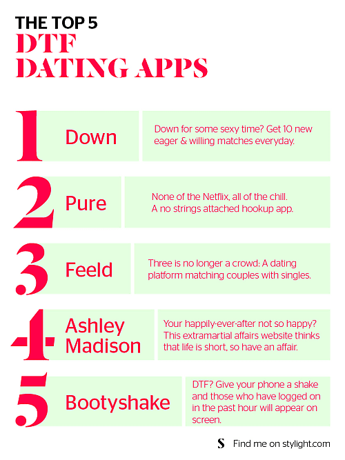Telling an app about my bad date? I give it one out of five