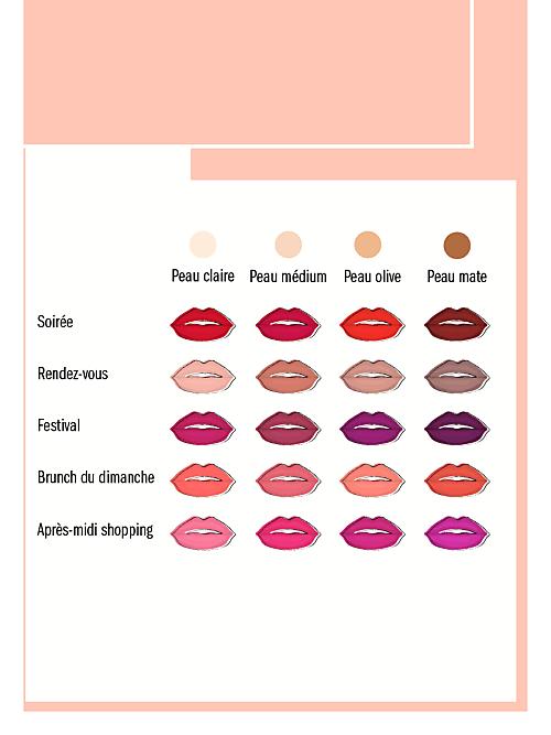 Comment Bien Choisir Et Le Mettre Un Rouge à Lèvre Le