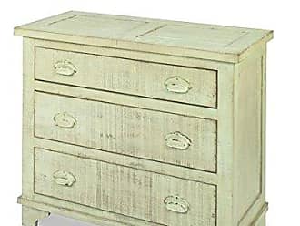 Progressive Furniture Camryn Industrial Chest, 36 by 18 by 31.25, Distressed Mint Green